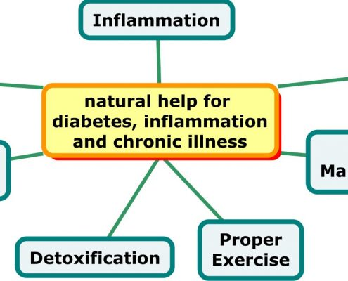 cure diabetes naturally